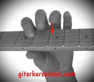 Gitar Hammer On Tekniği